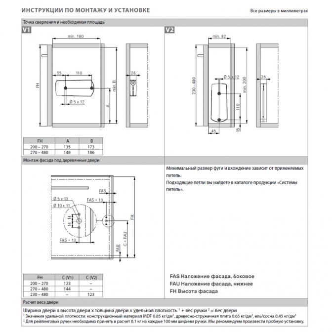 Тросовый механизм для опускания фасада Kinvaro D-S 60N, белый, Grass