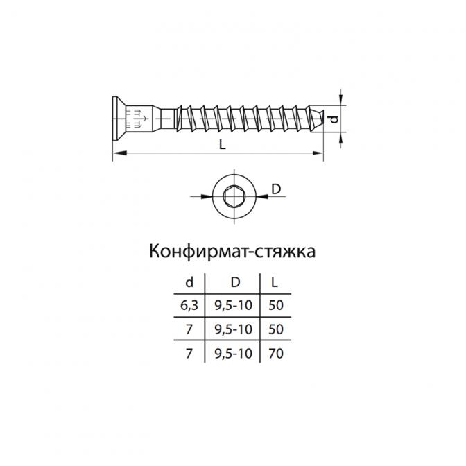 Конфирмат 7х70 мм