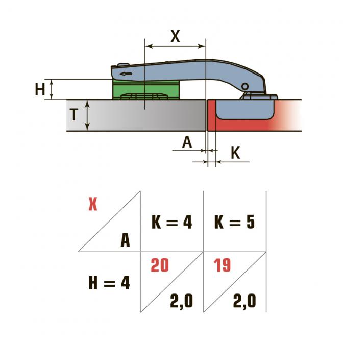 Петля 180 равнолежащая, Linken System