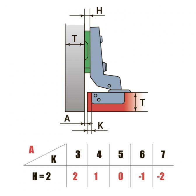 Петля внутренняя, с усиленной лапкой, Linken System