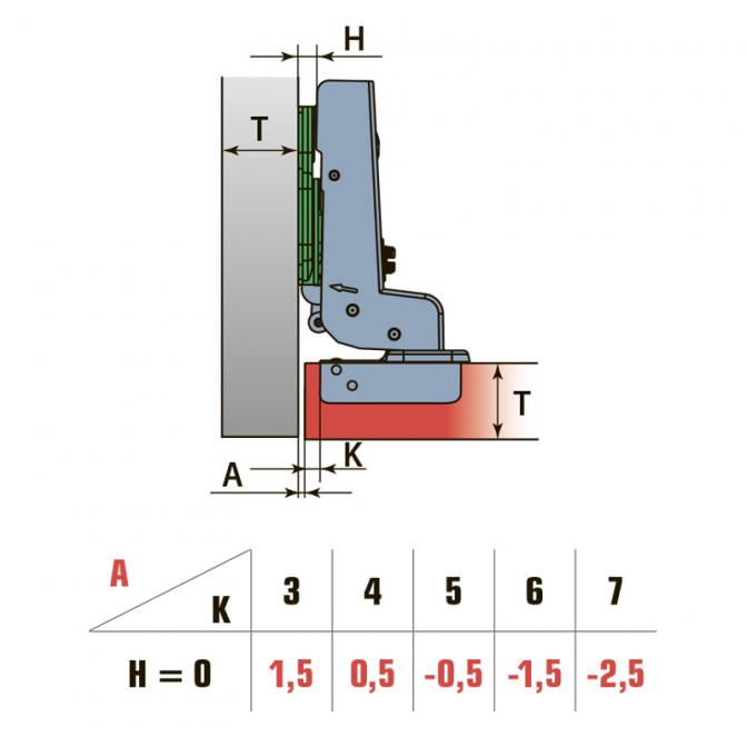 Петля внутренняя EASY MOTION, Soft Close, Linken System