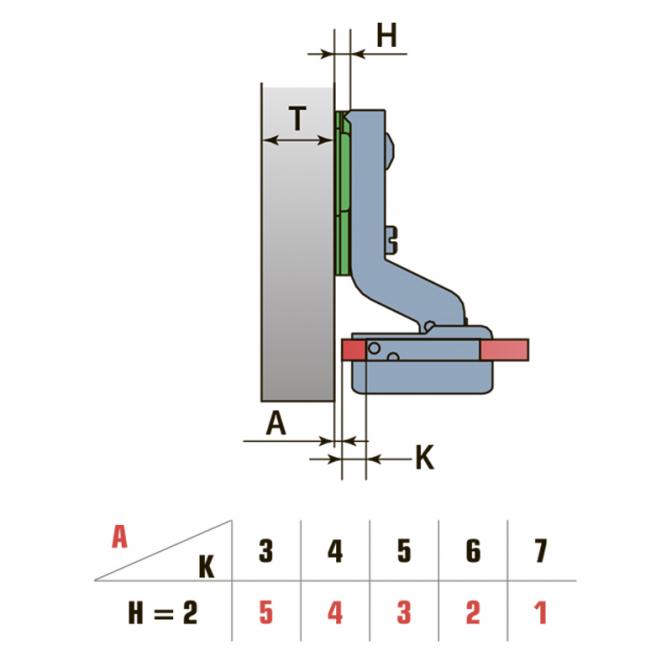 Петля внутренняя для стекла, хром, Linken System