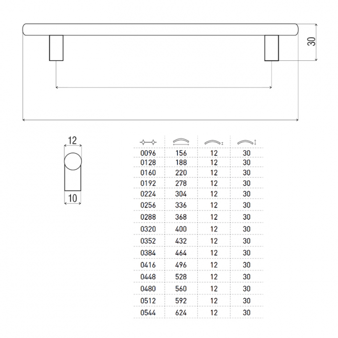 Ручка мебельная RE-10, 480 мм, сатин, DC (OL)